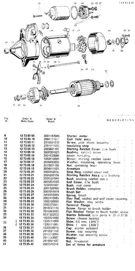 bosch starter motor wiring diagram 28 images bosch 5