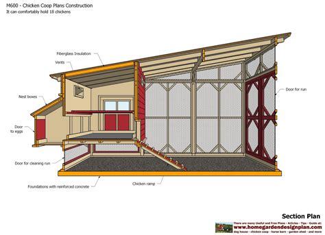 chcken coop m600 chicken coop plans construction chicken