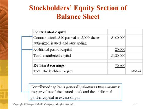 in the stockholders equity section of the balance sheet financial reporting and analysis skyline college lecture