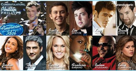 American Idol Finalists Are Paid 921 A Week by Top Ten Highest Paid American Idols Of All Time Brandsynario