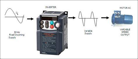 100 cara kerja wiring diagram ac 28 wiring diagram