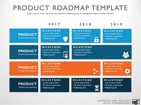 free product roadmap template powerpoint three phase business planning timeline roadmapping