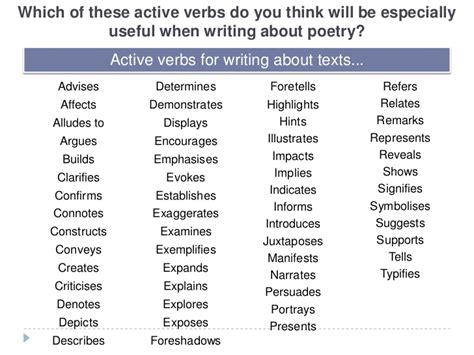 active verb sheet search writing