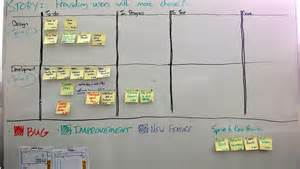 Whiteboard Design At Home 5 tools for working with scrum android tech crash