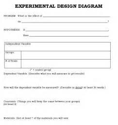 Experimental Design Template by Experimental Design Diagram