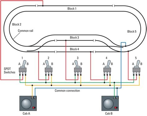 train layout wiring guide model train wiring diagrams images diagram writing