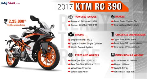 Ktm Rc 390 Specs 2017 Ktm Rc 390 Price India Specifications Reviews Sagmart