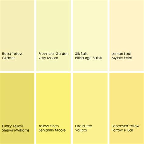 shades of yellow paint endearing 25 different shades of yellow paint design
