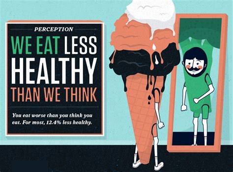 how we eat with our and think with our stomachs the influences that shape your habits books how healthy we think we eat infographic