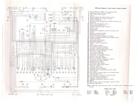 fiat 1500 wiring diagram and electrical system schematic