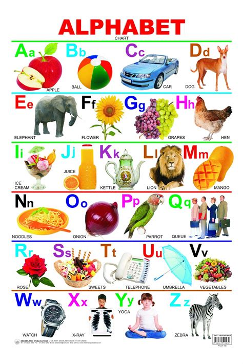 alphabet chart alphabet chart laminated dl text book centre