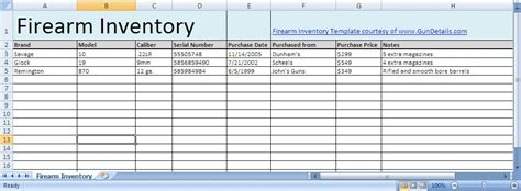 free numbers spreadsheet templates stunning inventory template for numbers ideas resume