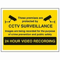 Image result for Closed Circuit TV