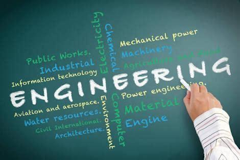 type  engineer    proprofs quiz