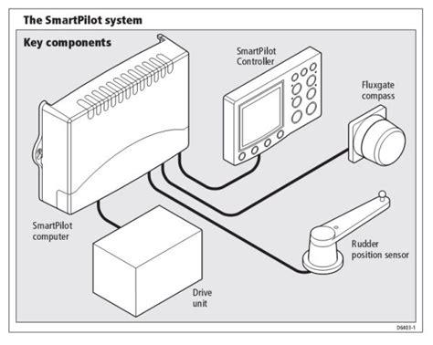 2 speed motor wiring 2 get free image about wiring diagram