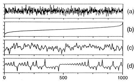 disease pattern in french average pulse rate of an adult