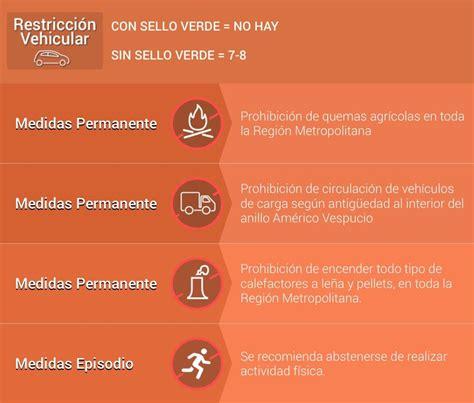 Calendario Restriccion Con Sello Verde Intendencia Metropolitana Decreta Alerta Ambiental Para