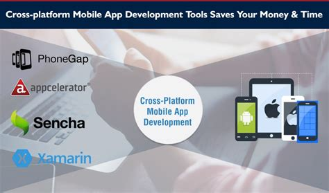 mobile app platform aismobileandmarketing