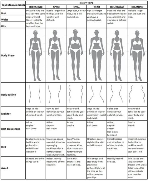 what to wear for your photoshoot body types inverse triangle shape part three personal 1000 ideas about body shape chart on pinterest body