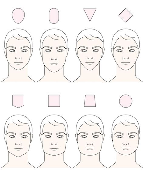 how to choose the right haircut for your face shape how to choose the right haircut for your face shape
