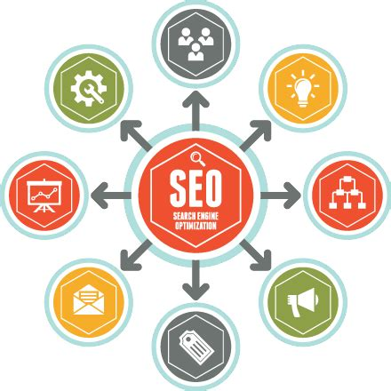 beginning seo top 10 things you need to for beginner seo