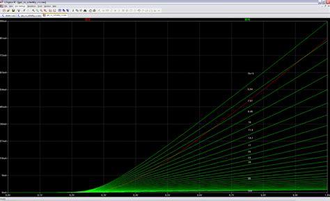 germanium diodes distortion germanium diode ltspice 28 images rezzonics germanium diodes vs schottky diodes for audio