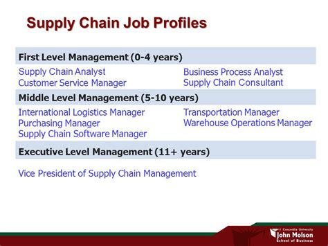 Best Mba Colleges For Supply Chain Management by Logistics And Supply Chain Management In Usa Best