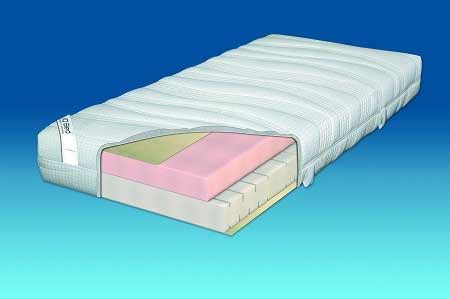 Buy Foam For by What You Should Look When You Buy Memory Foam Mattress