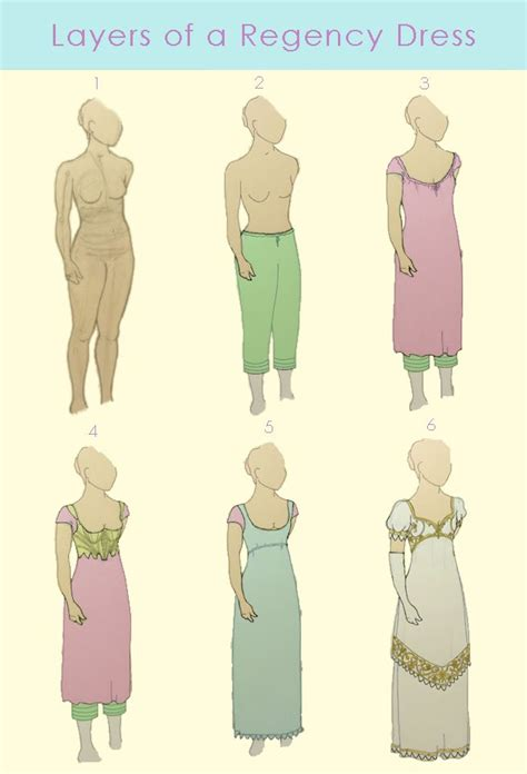 Dress Betwo 798 best costume 1800 s 1830 s images on fashion history regency era and regency gown