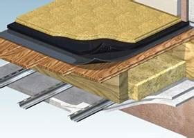 soundproofing a floor systems and acoustic products
