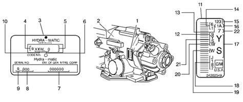 transmission control 2001 pontiac bonneville free book repair manuals po742 torque converter clutch solenoid circuit stuck on fixya