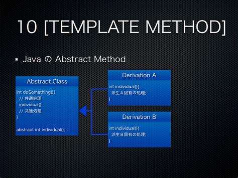 simple flyweight pattern java exle basic design pattern メモ
