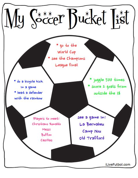 printable soccer quotes soccer bucket list ilivefutbol