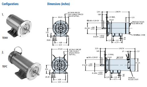 tenv motor what does tenv totally enclosed non ventilated