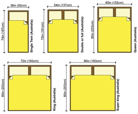 measurements for a size bed frame bed size