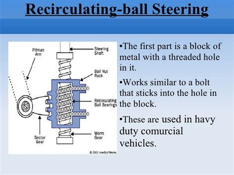 State Two Advantages Of Rack And Pinion Steering by State Two Advantages Of Rack And Pinion Steering Cosmecol