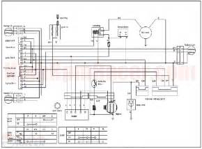 wiring diagram for baja 110cc atvs 0 00