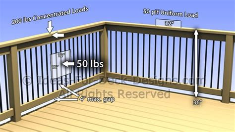 deck codes deck railing loads railing building code
