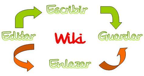 que es el layout wikipedia hectorsalazar wikis como herramienta para el aprendizaje