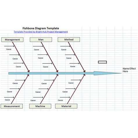 template for fishbone diagram 10 free six sigma templates available to