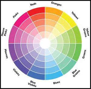 show me a color wheel color wheels wheels and colour on