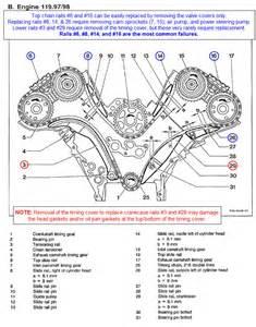 index of images m119