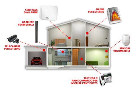 antifurto appartamento costo installazione allarme casa a roma