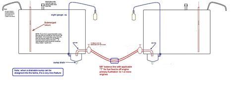 connect two boat fuel tanks proper marine fuel tank pick up balance design