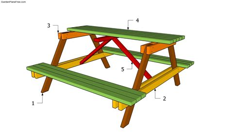 build a picnic bench free plans for building a picnic table quick woodworking