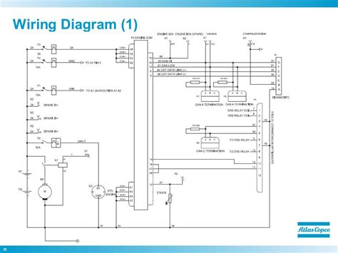 atlas copco xas 96 wiring diagram atlas copco parts