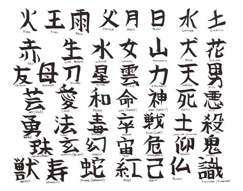 Offer Letter Vertaling Letras Chinas Fotos De Tatuajes Tattoos