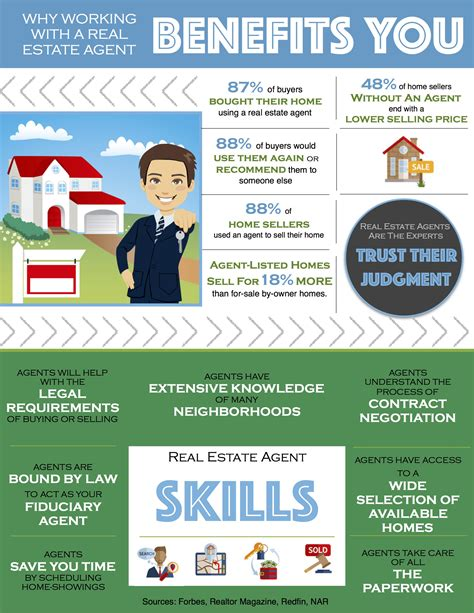 why you should become a real estate agent after university real estate agent benefits for you homes for sale in