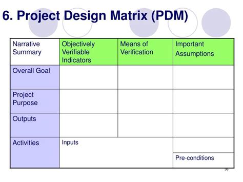design experiment matrix ppt how to proceed pcm 8 steps to develop pdm