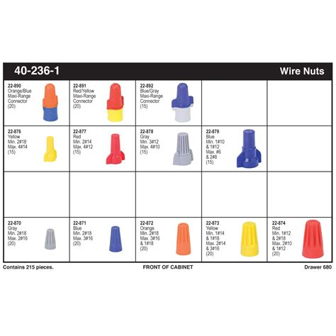 wire nut color codes wiring diagram with description